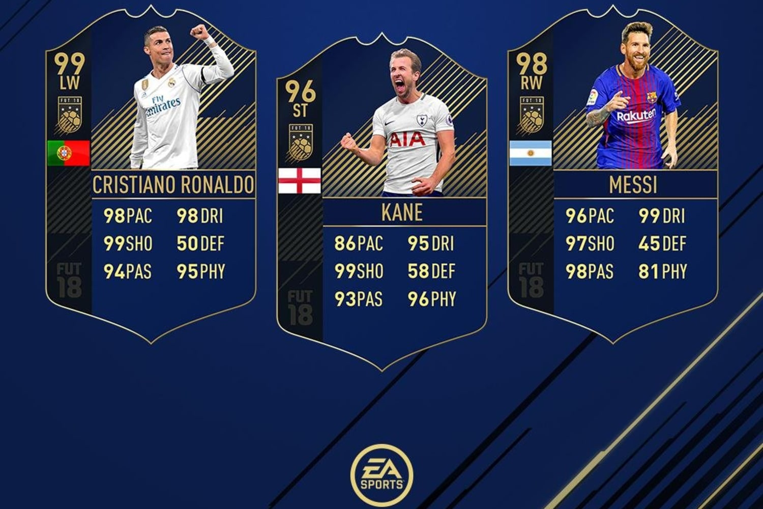 FIFA 18 Team Of The Year: Who is in the TOTY XI?