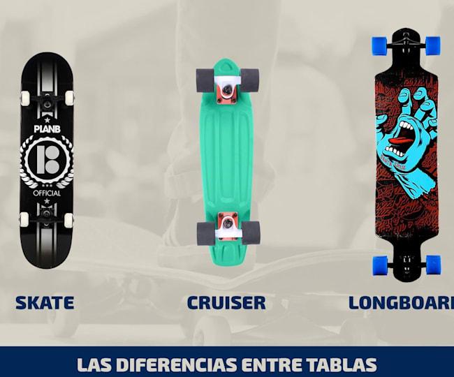 Infografía: diferencias entre tabla de skate, cruiser y longboard