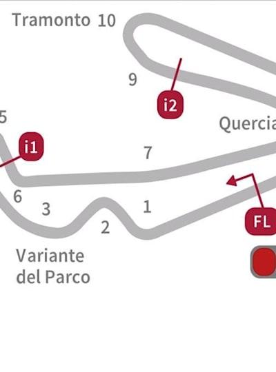 La mappa del Marco Simoncelli World Circuit