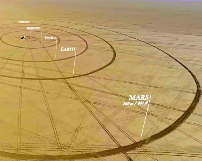 Vídeo mostra a escala real do Sistema Solar