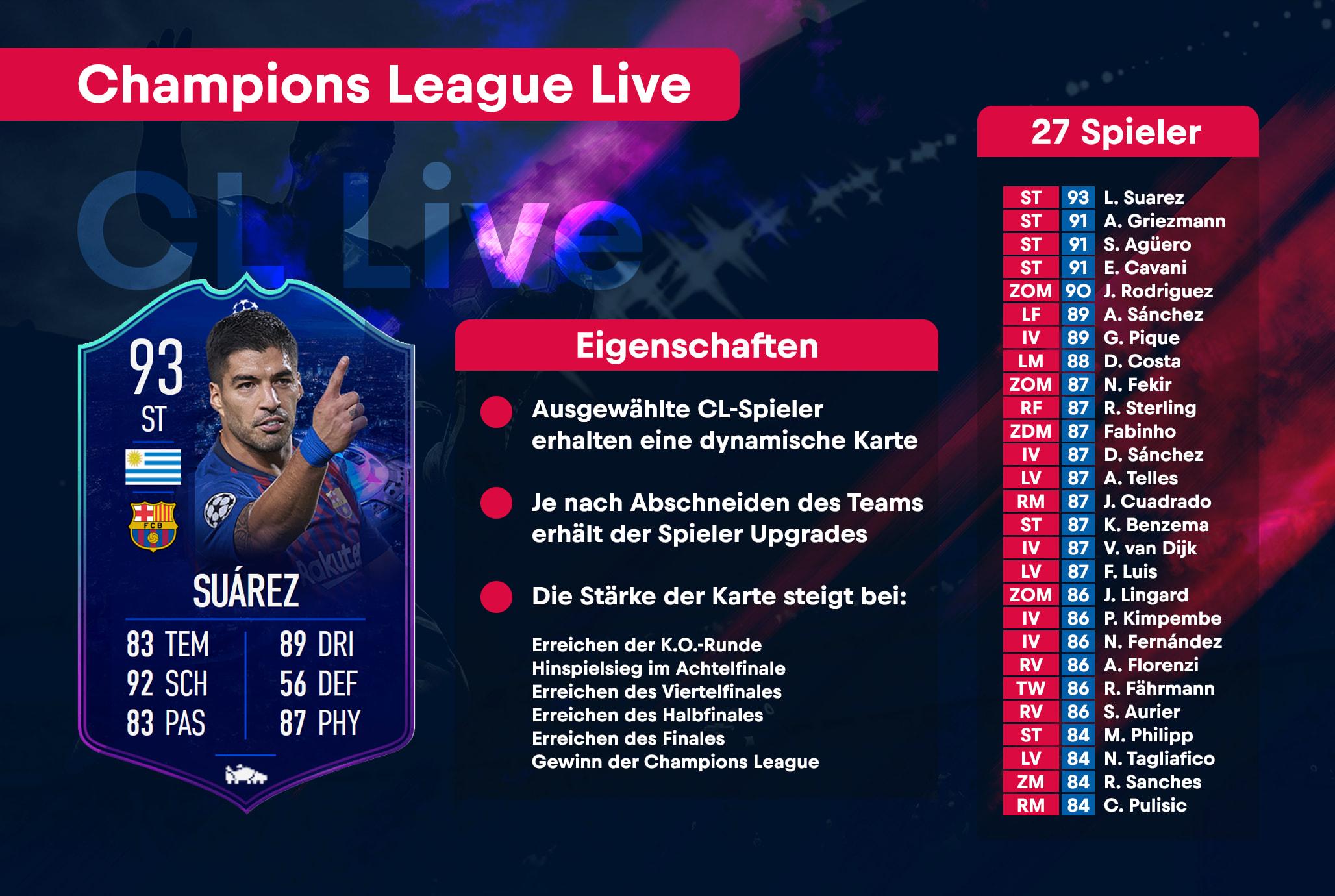 Fifa 19 headliner karten