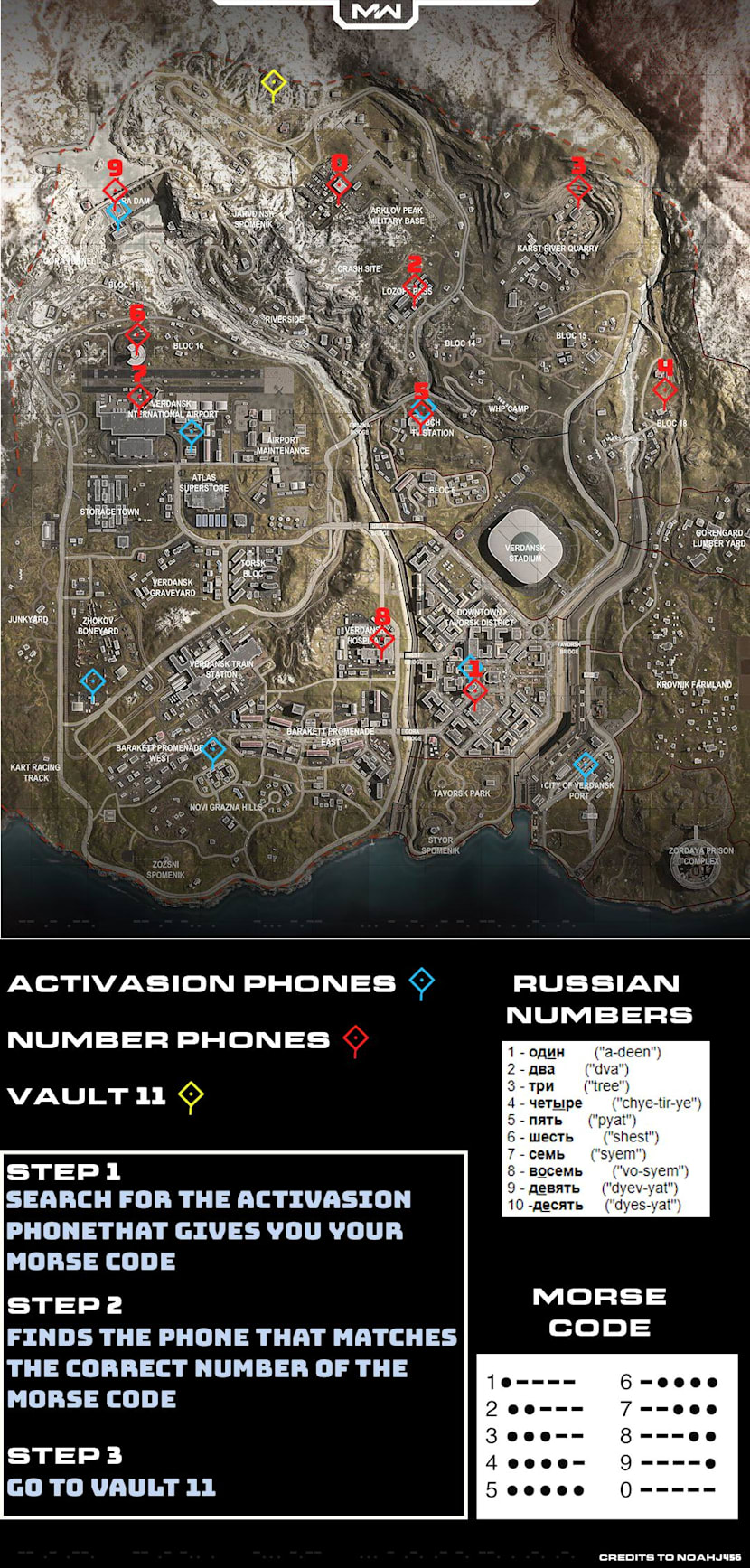 call of duty warzone season 5 bunkers